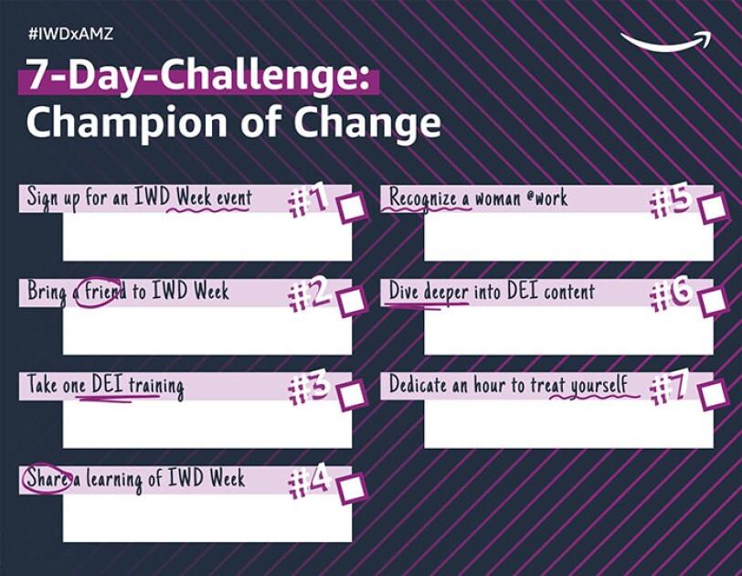 Ein Plan mit Events zum Frauentag wird auf der Grafik visualisiert.